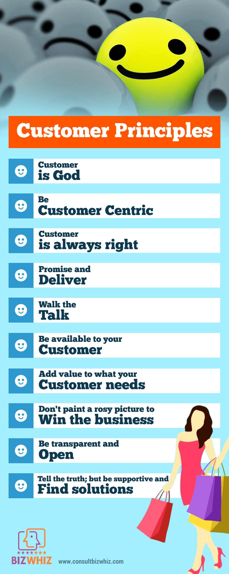 customer_principles